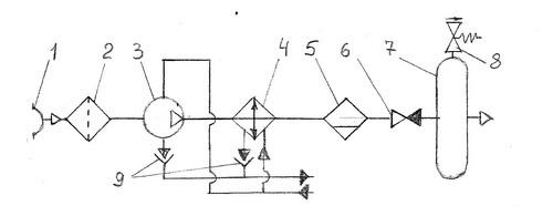 Схема компрессорной станции с поршневыми компрессорами
